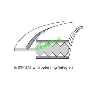 Kamuflážové tesnenie s integrovaným vonkajším krúžkom